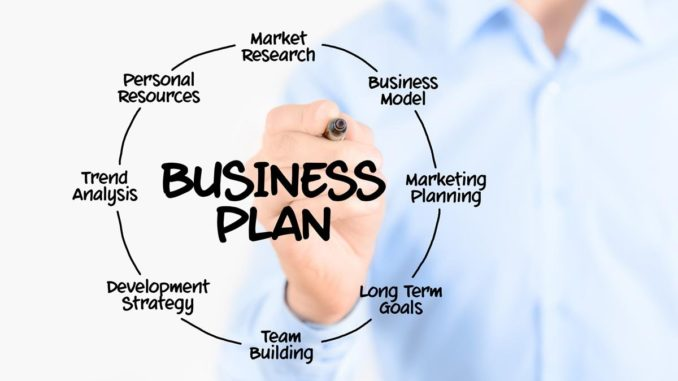To Build A Successful Business Plan
